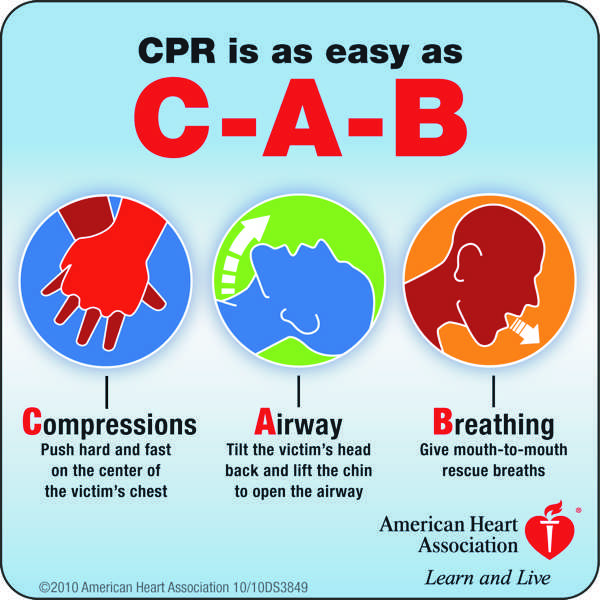 CPR_graphic_AHA